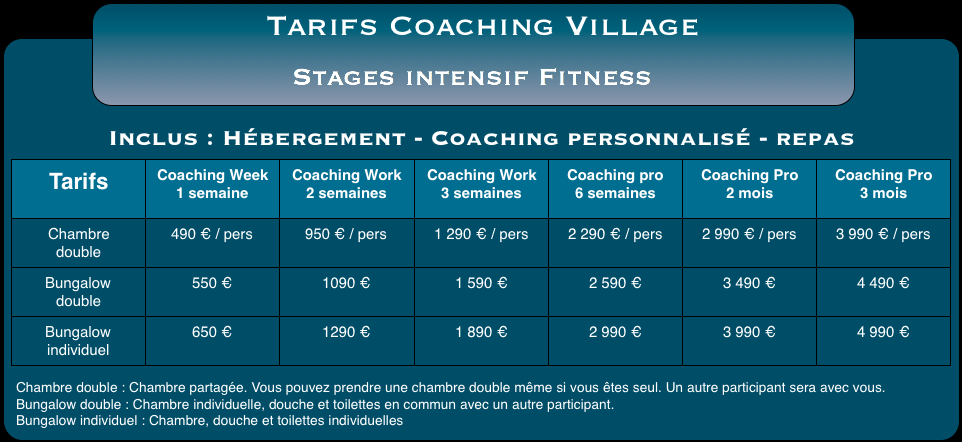Tarifs Coaching Village