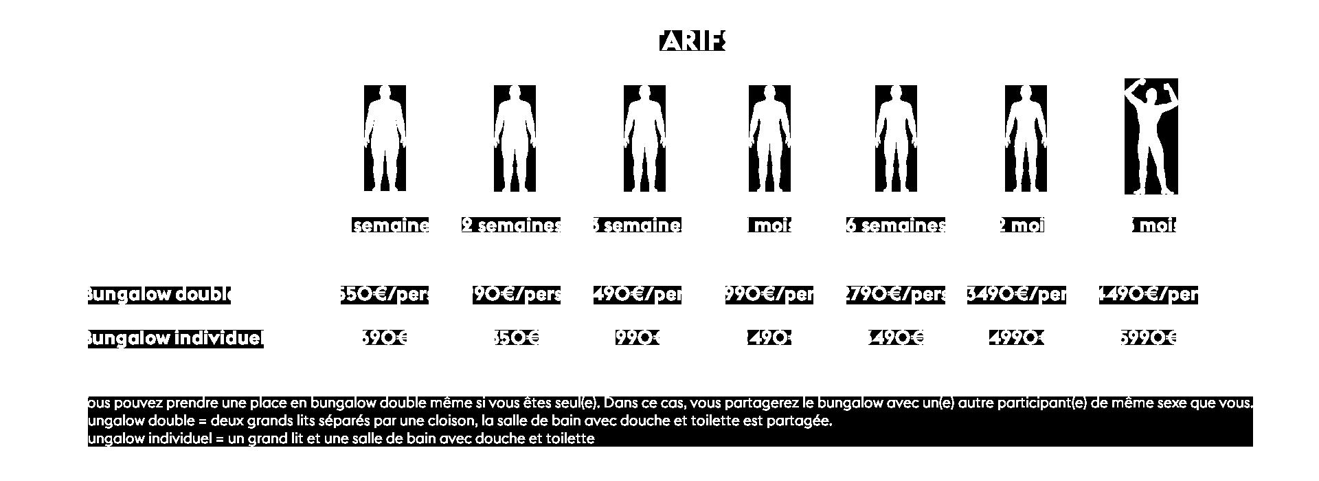 Tarifs Coaching Village - Stage fitness Maroc